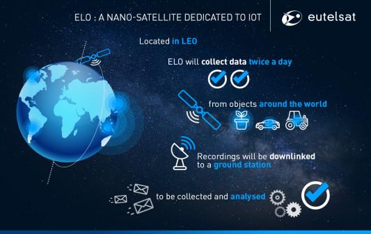 180308 - Eutelsat_Press Release_2